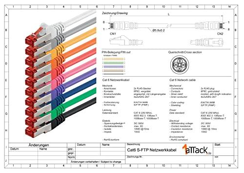1aTTack CAT6 CAT 6 Netzwerk-Patch-Kabel SET (10 Stück) 0,5m 0,5 Meter – SFTP – doppelt geschirmt PIMF + GEFLECHT – Twisted Pair mit 2 x RJ45 Stecker und vergoldeten Kontaktflächen – grau - 2